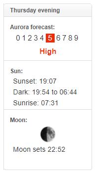 Aurora forecast 28.9.17