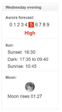 Aurora forecast 18.1.17
