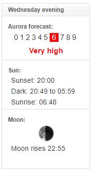 Aurora forecast 13.9.17