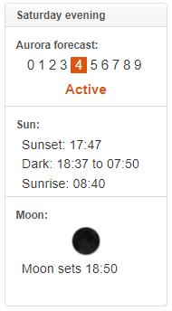 Aurora forecast 21.10