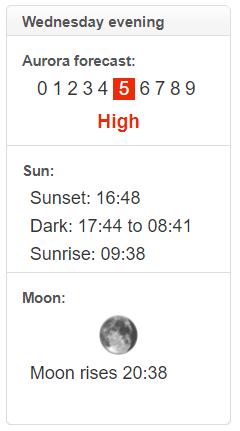 Aurora forecast, 8.11.17