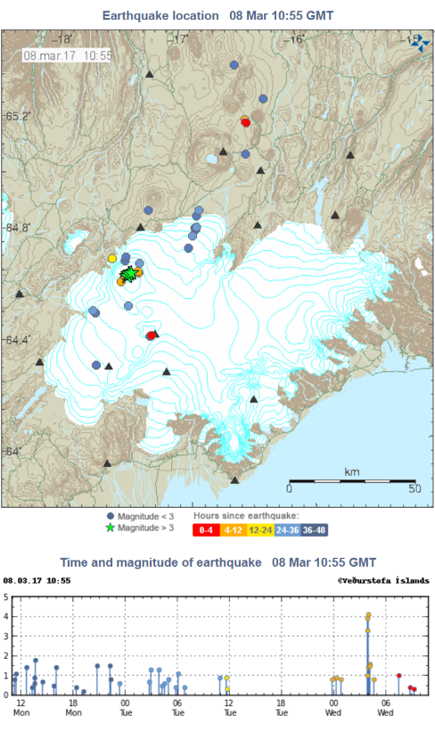 Bárðarbunga earthquakes 8.mar 17