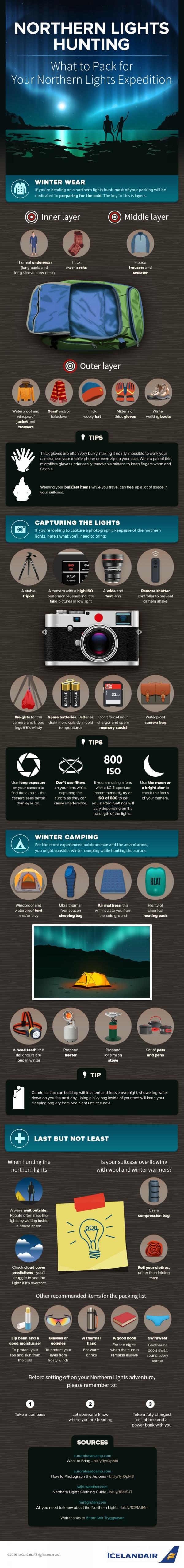 Northern lights, aurora infographic