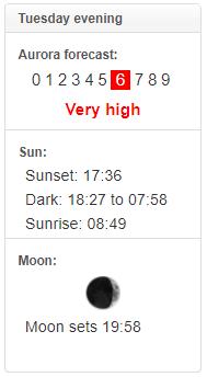 Aurora forecast 23.10.17